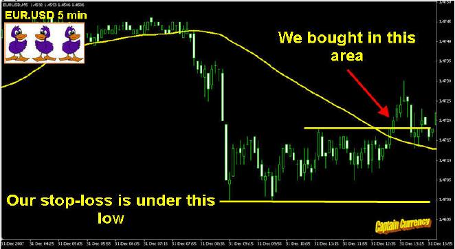 stop loss trade
